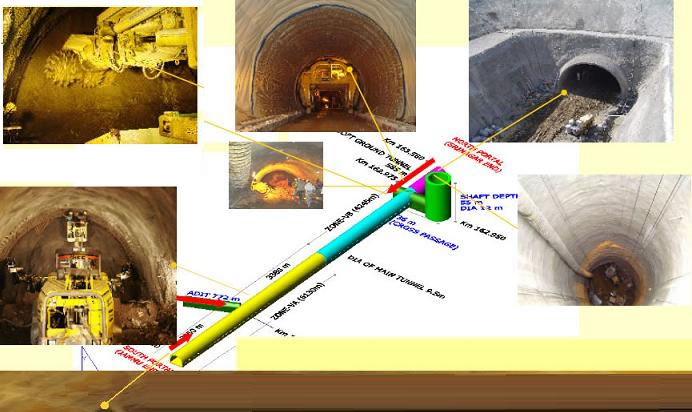tunnel hindi meaning